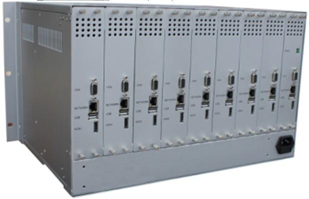 高清解码矩阵 | 网络摄像机矩阵 | 网络视频矩阵 | 1080p解码器矩阵